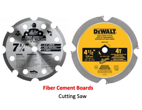 Cement Board Recommended Cutting Saw | ICI Building Supplies