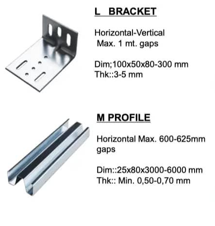Cement Board Bracket