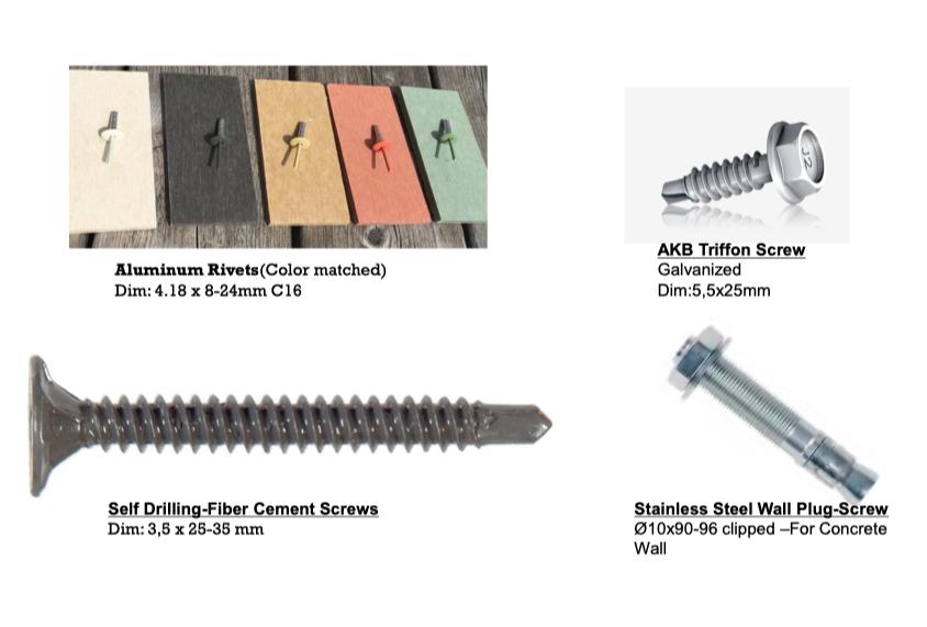 Cement Board Rivets & Screws| ICI BUILDING SUPPLIES